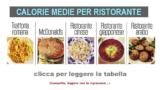 CALORIE MEDIE PER TIPO DI RISTORANTE