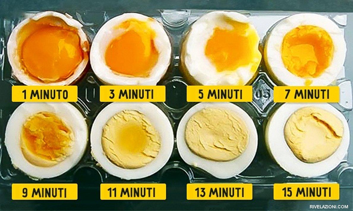 Ecco finalmente i tempi giusti per cuocere l 39 uovo sodo ideale - 1000 modi per cucinare le uova ...